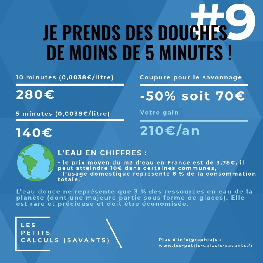 Infographie #9-2