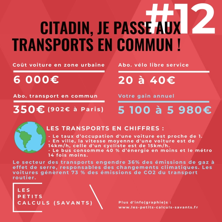 Infographie #12