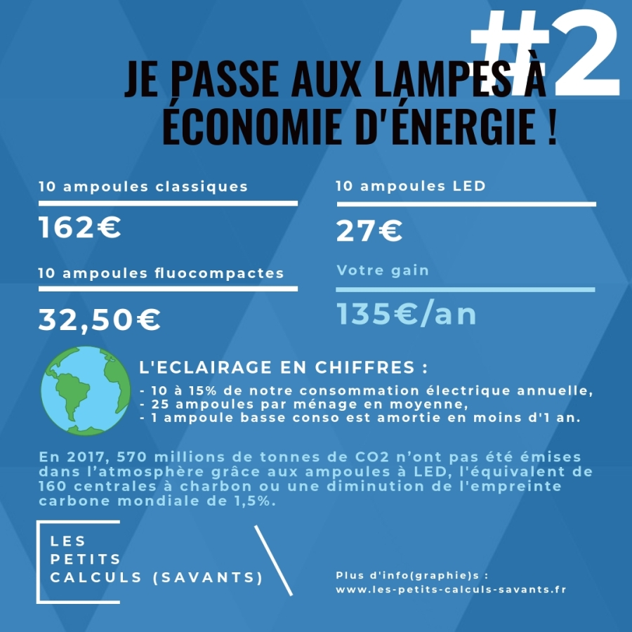 Infographie #2