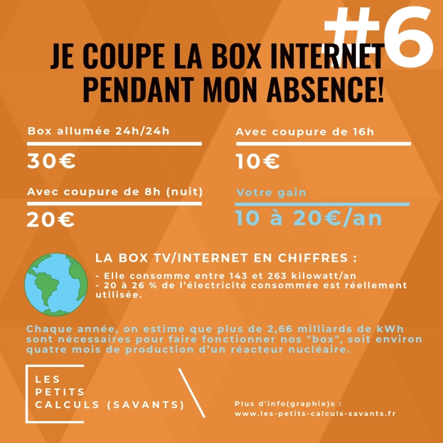 Infographie #6