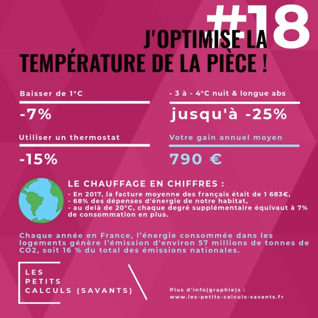 Infographie #18