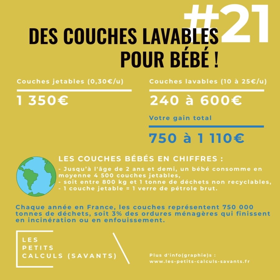 Infographie #21 (1)